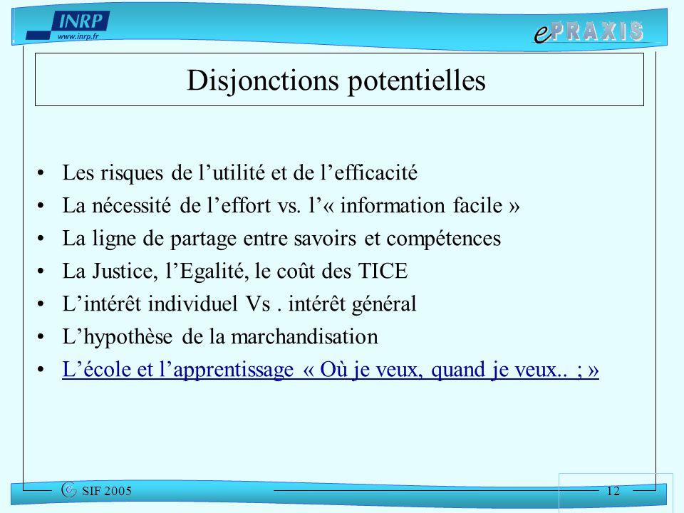 12 SIF 2005 Disjonctions potentielles Les risques de lutilité et de lefficacité La nécessité de leffort vs. l« information facile » La ligne de partag