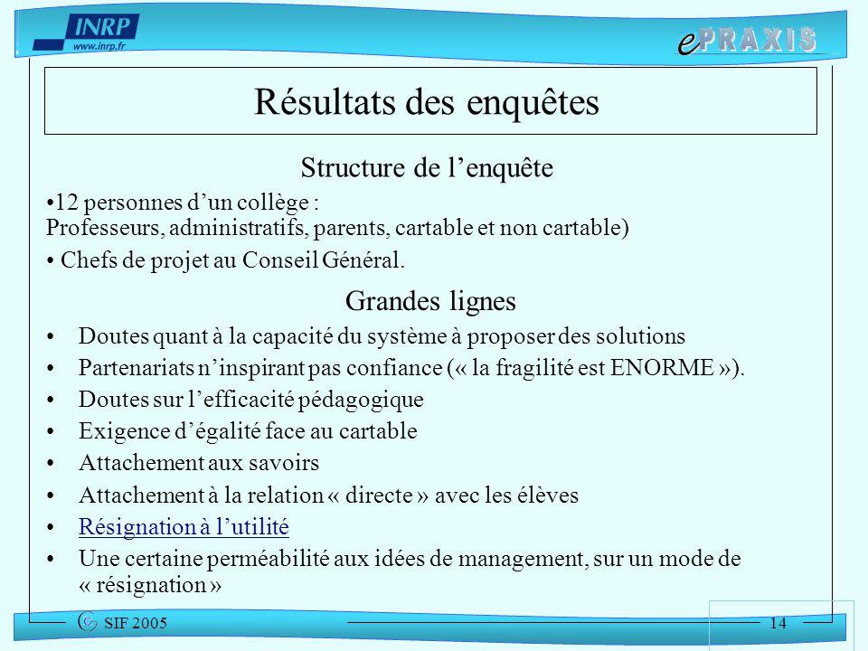 14 SIF 2005 Résultats des enquêtes Doutes quant à la capacité du système à proposer des solutions Partenariats ninspirant pas confiance (« la fragilit