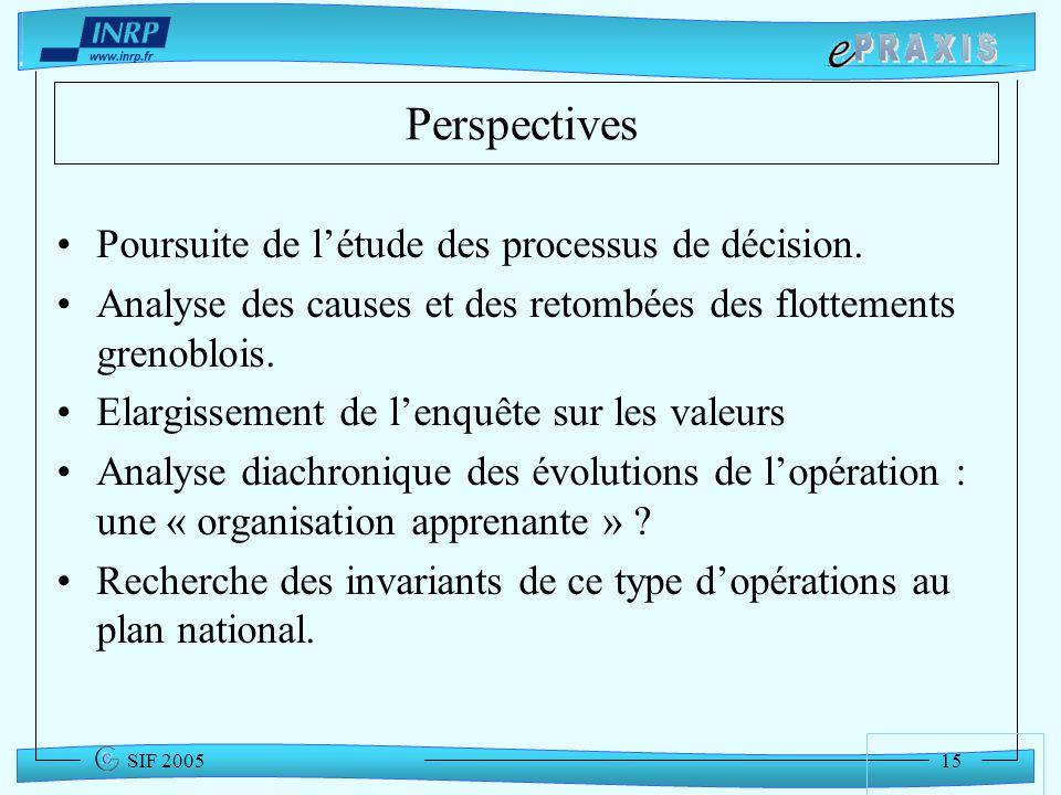 15 SIF 2005 Perspectives Poursuite de létude des processus de décision. Analyse des causes et des retombées des flottements grenoblois. Elargissement