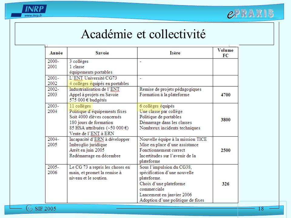 18 SIF 2005 Académie et collectivité