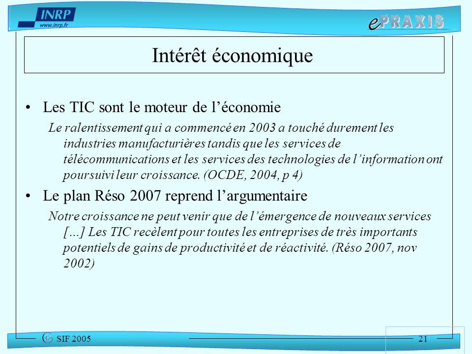 21 SIF 2005 Intérêt économique Les TIC sont le moteur de léconomie Le ralentissement qui a commencé en 2003 a touché durement les industries manufactu