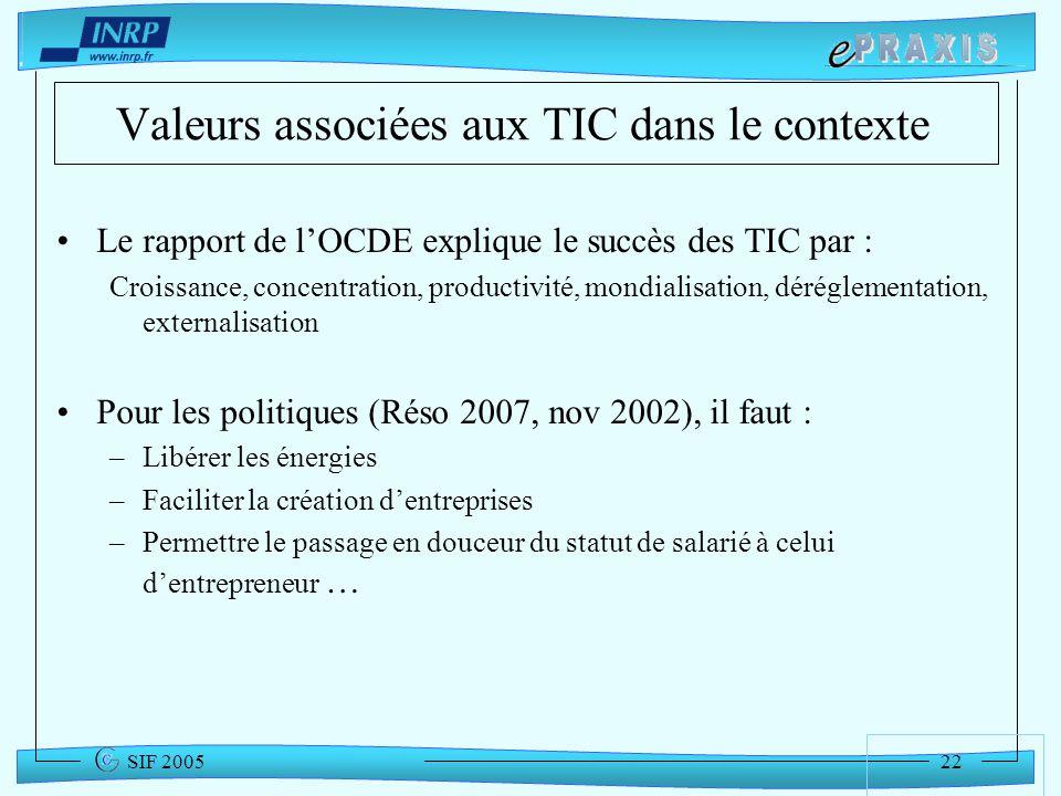 22 SIF 2005 Valeurs associées aux TIC dans le contexte Le rapport de lOCDE explique le succès des TIC par : Croissance, concentration, productivité, m