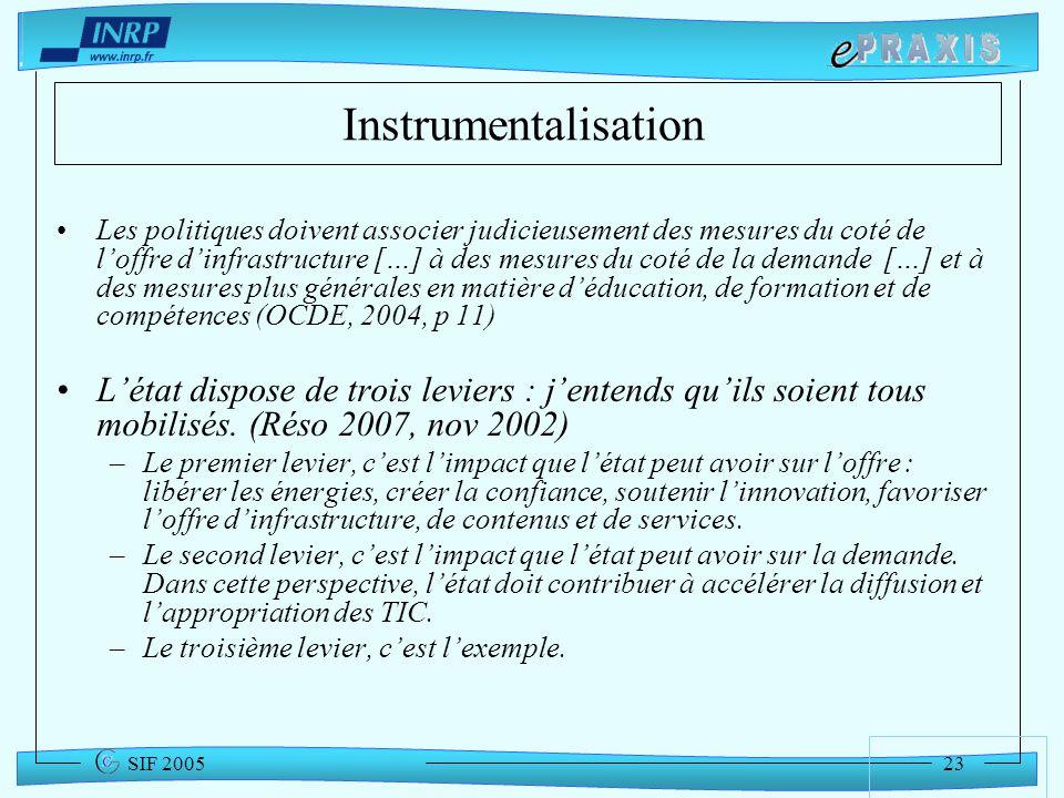 23 SIF 2005 Instrumentalisation Les politiques doivent associer judicieusement des mesures du coté de loffre dinfrastructure […] à des mesures du coté