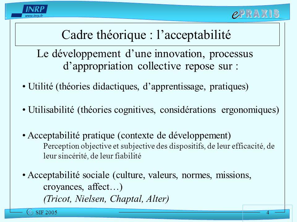 4 SIF 2005 Cadre théorique : lacceptabilité Le développement dune innovation, processus dappropriation collective repose sur : Utilité (théories didac