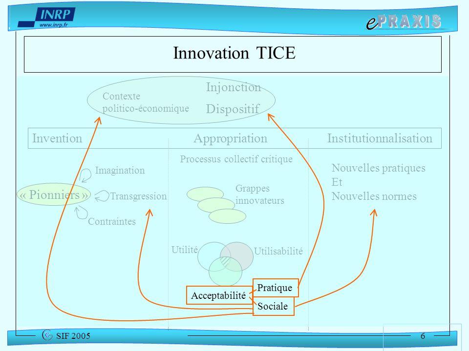 6 SIF 2005 Utilité Utilisabilité Contexte politico-économique Innovation TICE « Pionniers » Processus collectif critique Transgression Imagination Con