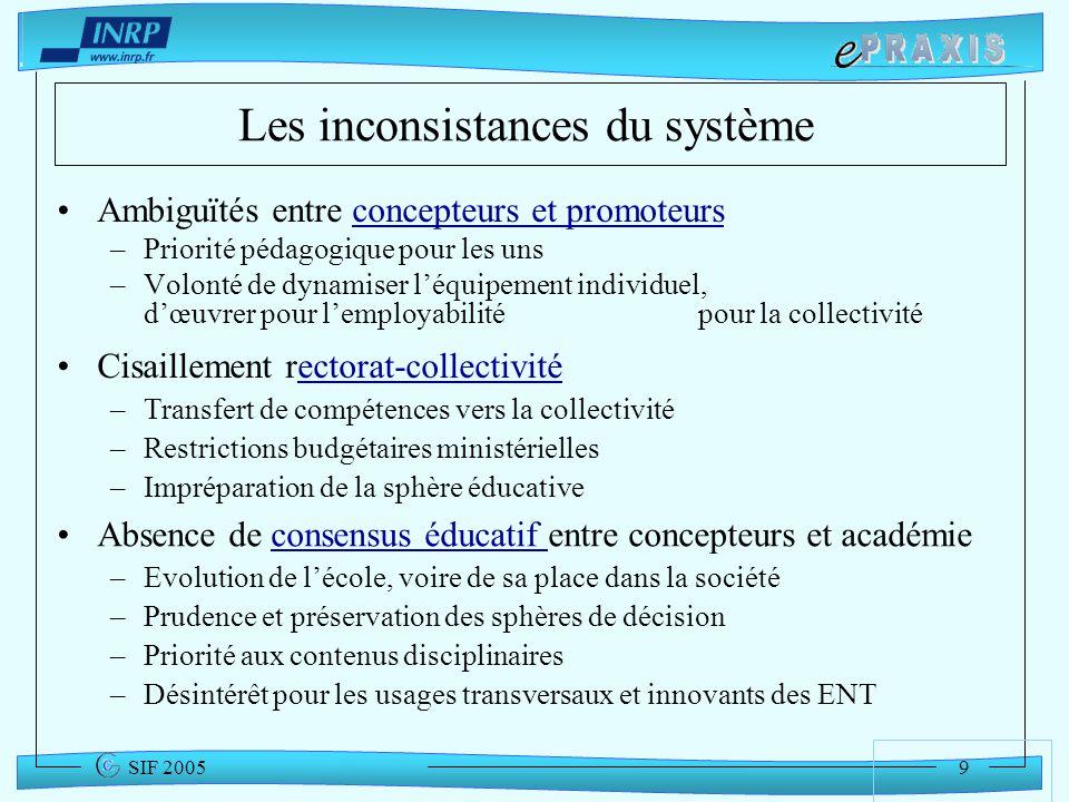 9 SIF 2005 Les inconsistances du système Ambiguïtés entre concepteurs et promoteursconcepteurs et promoteurs –Priorité pédagogique pour les uns –Volon