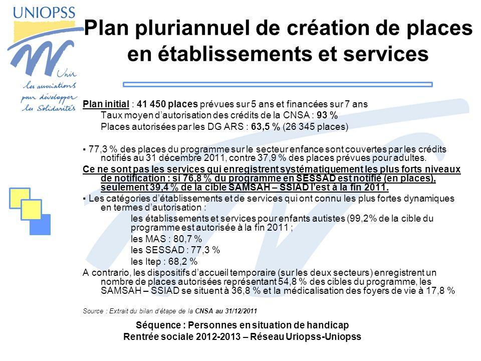 Séquence : Personnes en situation de handicap Rentrée sociale 2012-2013 – Réseau Uriopss-Uniopss Plan pluriannuel de création de places en établissements et services Plan initial : 41 450 places prévues sur 5 ans et financées sur 7 ans Taux moyen dautorisation des crédits de la CNSA : 93 % Places autorisées par les DG ARS : 63,5 % (26 345 places) 77,3 % des places du programme sur le secteur enfance sont couvertes par les crédits notifiés au 31 décembre 2011, contre 37,9 % des places prévues pour adultes.