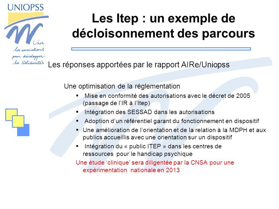 Les Itep : un exemple de décloisonnement des parcours Les réponses apportées par le rapport AIRe/Uniopss Une optimisation de la réglementation Mise en conformité des autorisations avec le décret de 2005 (passage de lIR à lItep) Intégration des SESSAD dans les autorisations Adoption dun référentiel garant du fonctionnement en dispositif Une amélioration de lorientation et de la relation à la MDPH et aux publics accueillis avec une orientation sur un dispositif Intégration du « public ITEP » dans les centres de ressources pour le handicap psychique Une étude clinique sera diligentée par la CNSA pour une expérimentation nationale en 2013