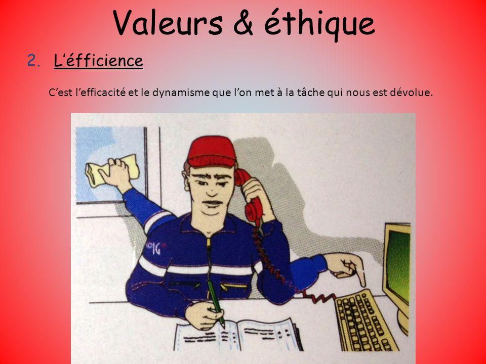 Valeurs & éthique 2.Léfficience Cest lefficacité et le dynamisme que lon met à la tâche qui nous est dévolue.