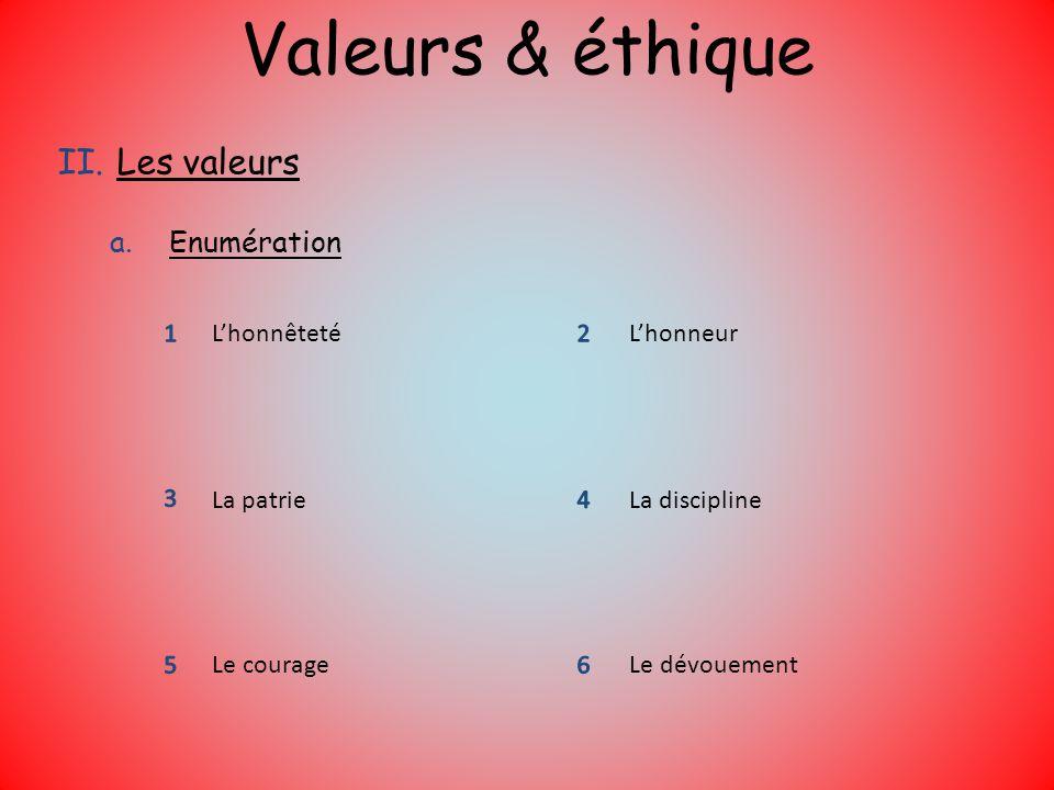 Valeurs & éthique II.Les valeurs a.Enumération Lhonnêteté La patrie Le courageLe dévouement La discipline Lhonneur