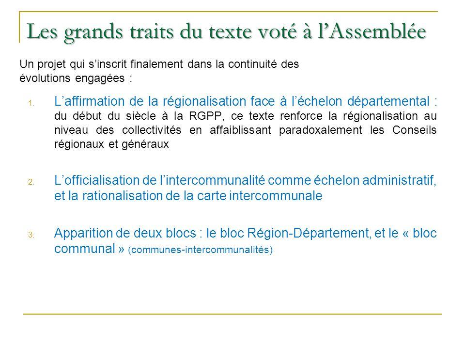 Les grands traits du texte voté à lAssemblée 1. Laffirmation de la régionalisation face à léchelon départemental : du début du siècle à la RGPP, ce te