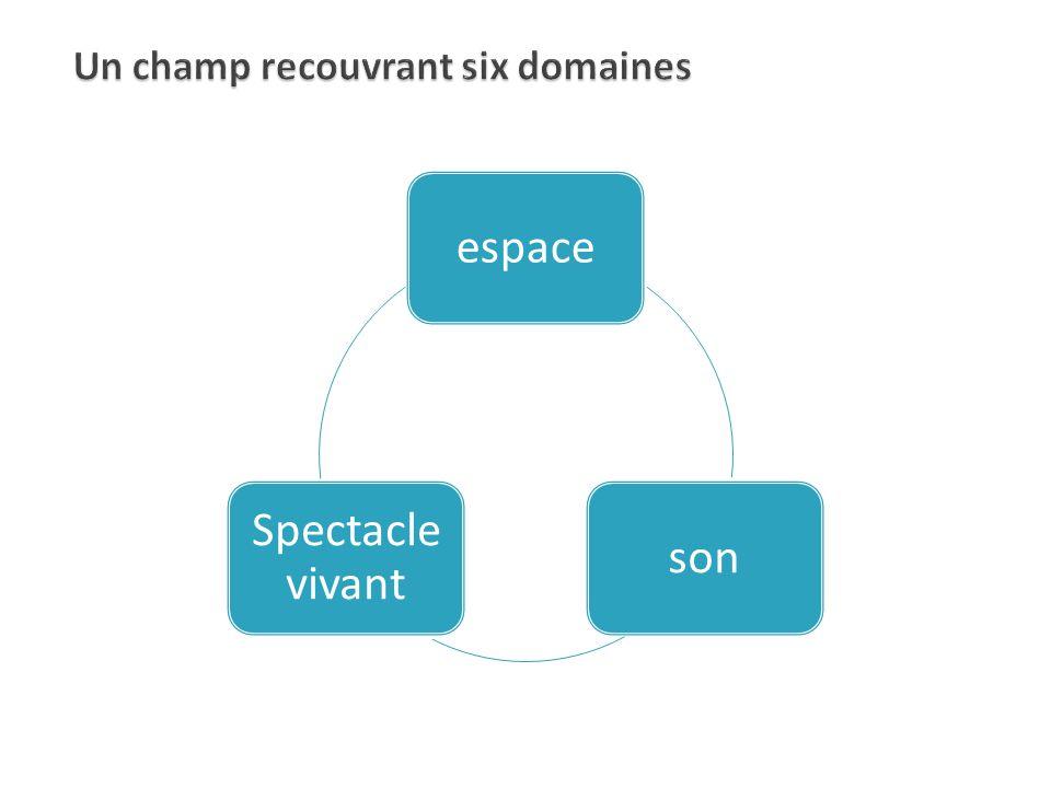Au cycle III, le référentiel historique - 5 périodes – La liste de référence pour chaque période.