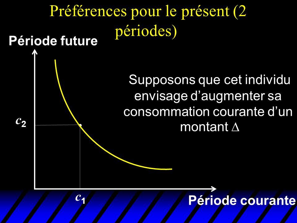 Préférences pour le présent (2 périodes) Période courante c2c2 c1c1 Période future Supposons que cet individu envisage daugmenter sa consommation cour