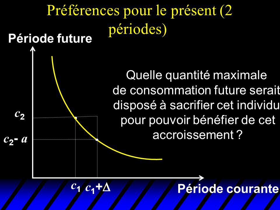 Préférences pour le présent (2 périodes) Période courante c2c2 c1c1 Période future Quelle quantité maximale de consommation future serait disposé à sa
