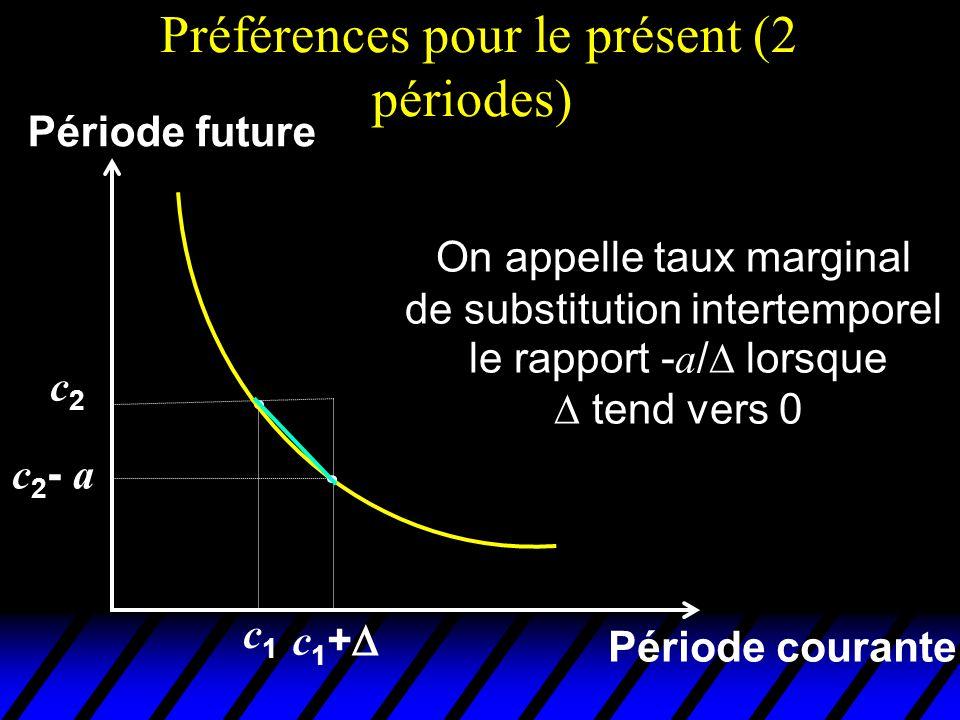 Préférences pour le présent (2 périodes) Période courante c2c2 c1c1 Période future On appelle taux marginal de substitution intertemporel le rapport -