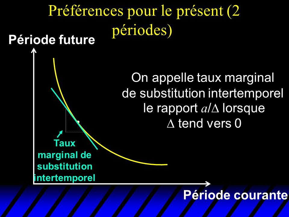Préférences pour le présent (2 périodes) Période courante Période future On appelle taux marginal de substitution intertemporel le rapport a / lorsque