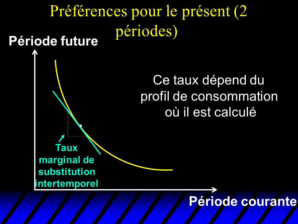 Préférences pour le présent (2 périodes) Période courante Période future Ce taux dépend du profil de consommation où il est calculé Taux marginal de s