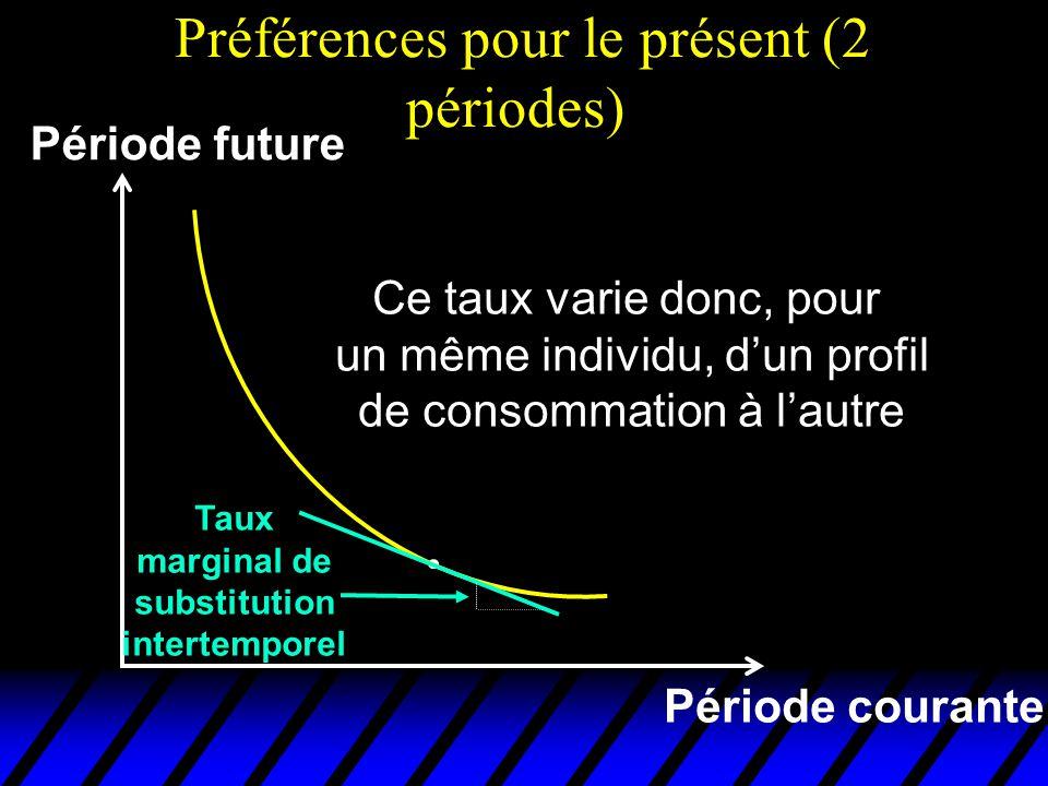 Préférences pour le présent (2 périodes) Période courante Période future Ce taux varie donc, pour un même individu, dun profil de consommation à lautr