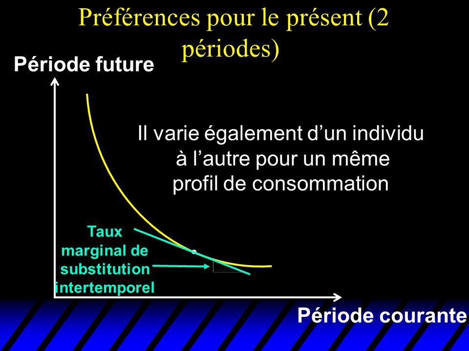 Préférences pour le présent (2 périodes) Période courante Période future Il varie également dun individu à lautre pour un même profil de consommation