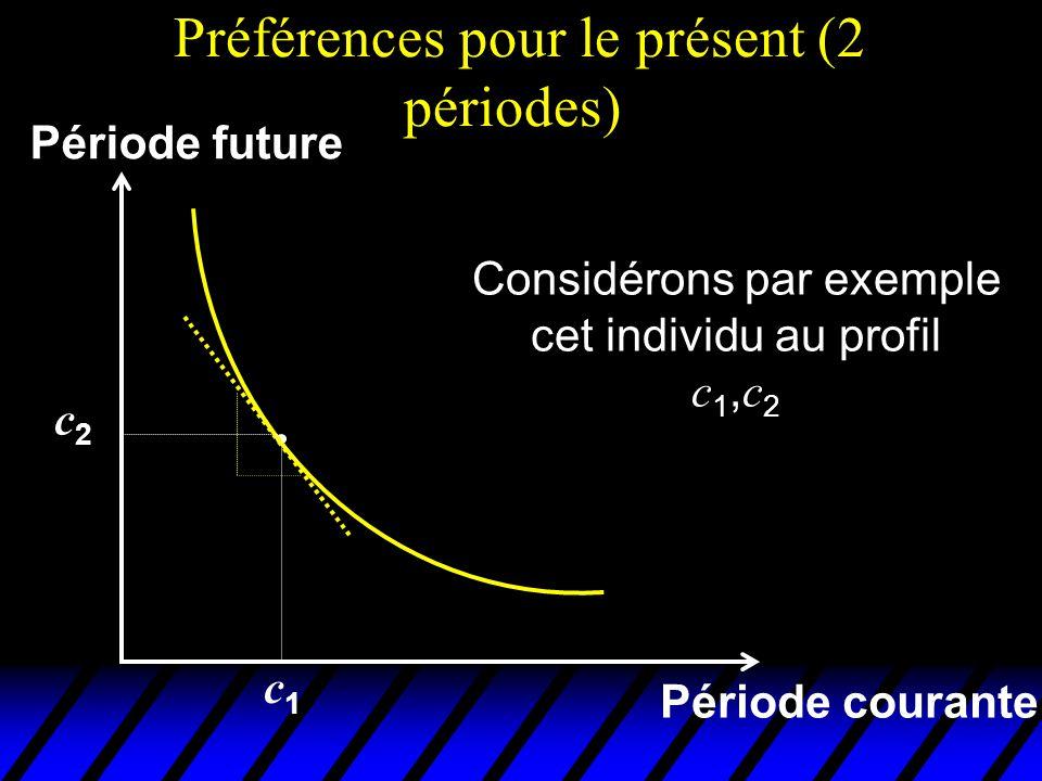 Préférences pour le présent (2 périodes) Période courante Période future Considérons par exemple cet individu au profil c 1, c 2 c1c1 c2c2