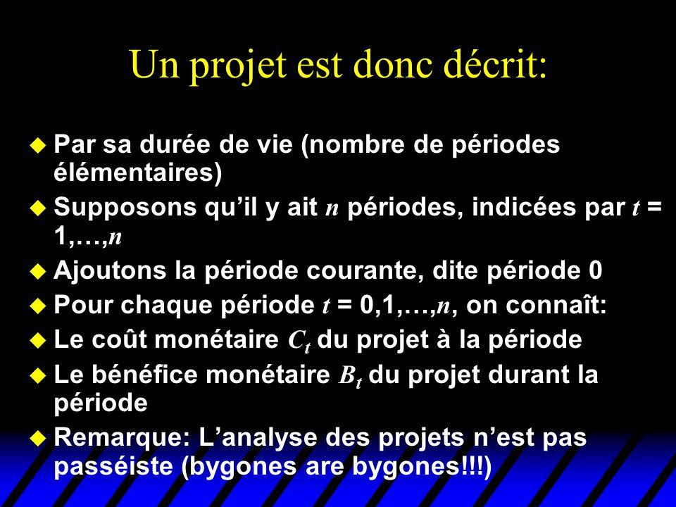 Un projet est donc décrit: u Par sa durée de vie (nombre de périodes élémentaires) Supposons quil y ait n périodes, indicées par t = 1,…, n u Ajoutons