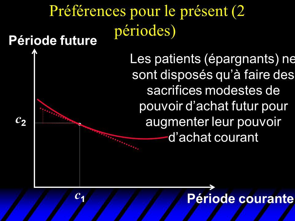Préférences pour le présent (2 périodes) Période courante Période future Les patients (épargnants) ne sont disposés quà faire des sacrifices modestes
