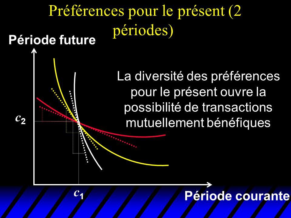 Préférences pour le présent (2 périodes) Période courante Période future La diversité des préférences pour le présent ouvre la possibilité de transact