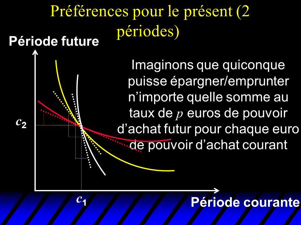 Préférences pour le présent (2 périodes) Période courante Période future Imaginons que quiconque puisse épargner/emprunter nimporte quelle somme au ta