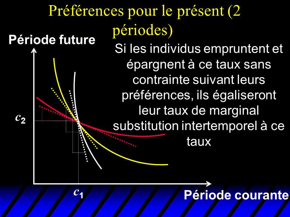 Préférences pour le présent (2 périodes) Période courante Période future Si les individus empruntent et épargnent à ce taux sans contrainte suivant le