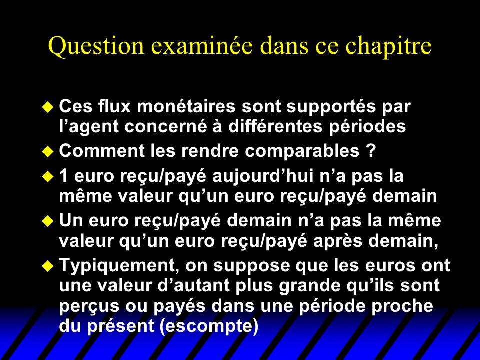 Question examinée dans ce chapitre u Ces flux monétaires sont supportés par lagent concerné à différentes périodes u Comment les rendre comparables ?