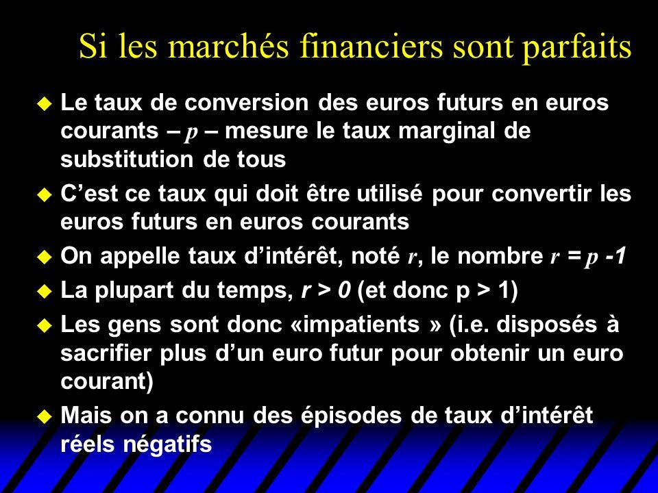 Si les marchés financiers sont parfaits Le taux de conversion des euros futurs en euros courants – p – mesure le taux marginal de substitution de tous