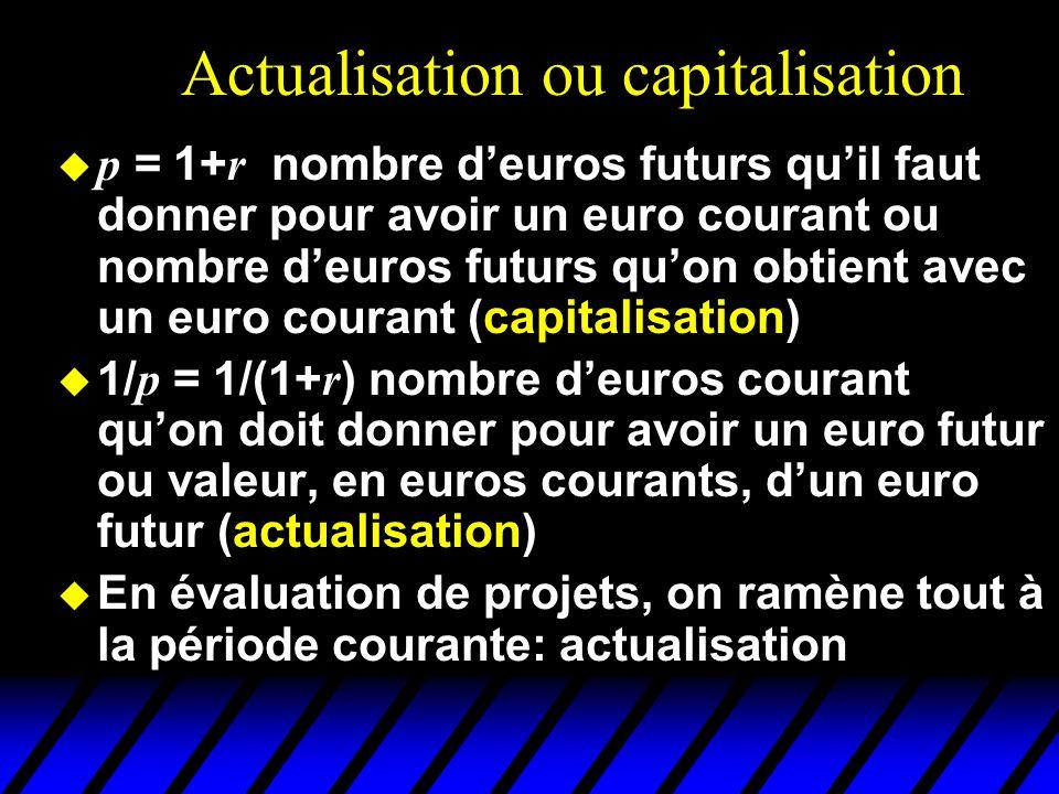 Actualisation ou capitalisation p = 1+ r nombre deuros futurs quil faut donner pour avoir un euro courant ou nombre deuros futurs quon obtient avec un