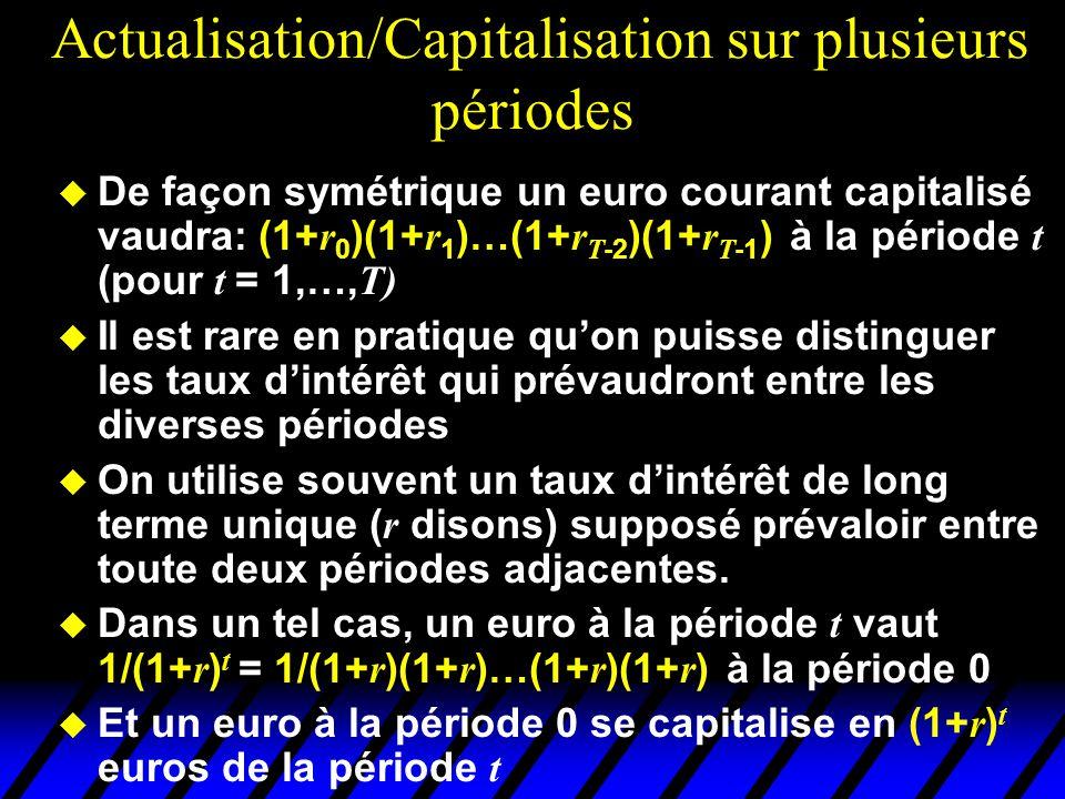 Actualisation/Capitalisation sur plusieurs périodes De façon symétrique un euro courant capitalisé vaudra: (1+ r 0 )(1+ r 1 )…(1+ r T -2 )(1+ r T -1 )