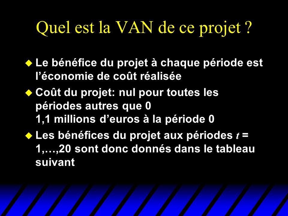 Quel est la VAN de ce projet ? u Le bénéfice du projet à chaque période est léconomie de coût réalisée u Coût du projet: nul pour toutes les périodes