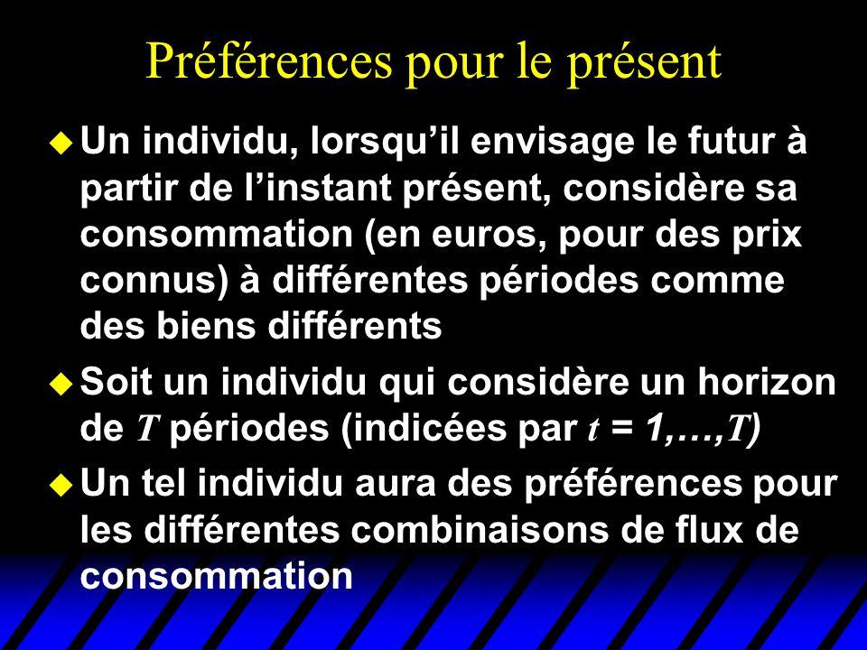 Préférences pour le présent u Un individu, lorsquil envisage le futur à partir de linstant présent, considère sa consommation (en euros, pour des prix