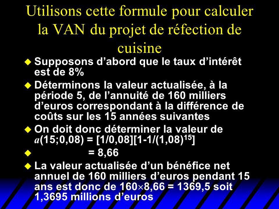 Utilisons cette formule pour calculer la VAN du projet de réfection de cuisine u Supposons dabord que le taux dintérêt est de 8% u Déterminons la vale