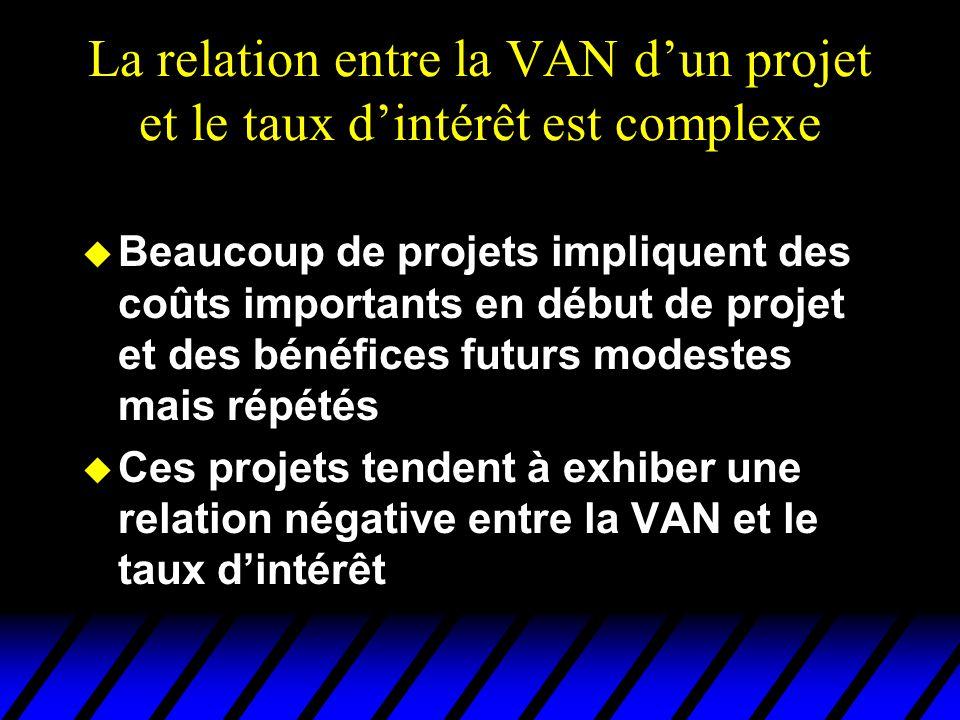 La relation entre la VAN dun projet et le taux dintérêt est complexe u Beaucoup de projets impliquent des coûts importants en début de projet et des b