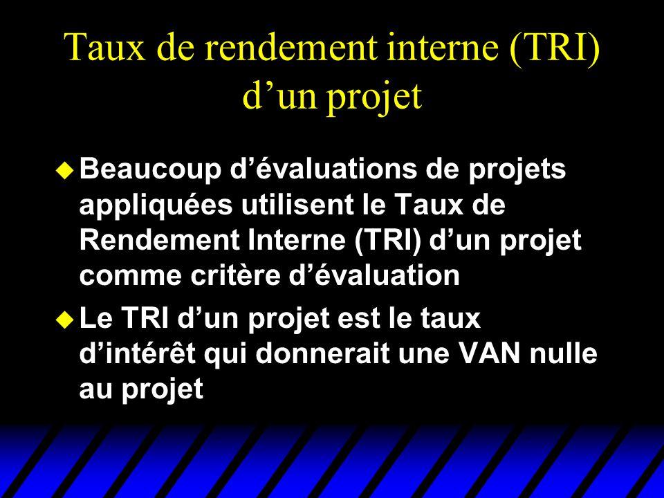 Taux de rendement interne (TRI) dun projet u Beaucoup dévaluations de projets appliquées utilisent le Taux de Rendement Interne (TRI) dun projet comme