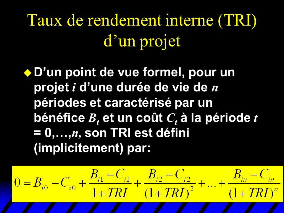 Taux de rendement interne (TRI) dun projet Dun point de vue formel, pour un projet i dune durée de vie de n périodes et caractérisé par un bénéfice B