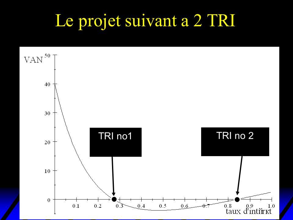 Le projet suivant a 2 TRI TRI no1 TRI no 2