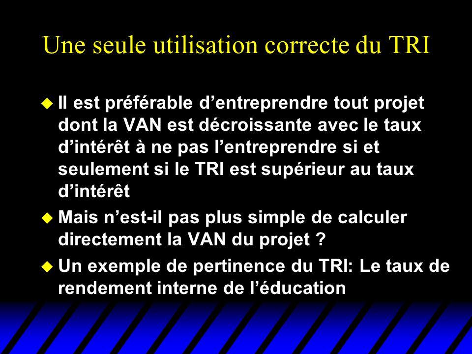 Une seule utilisation correcte du TRI u Il est préférable dentreprendre tout projet dont la VAN est décroissante avec le taux dintérêt à ne pas lentre
