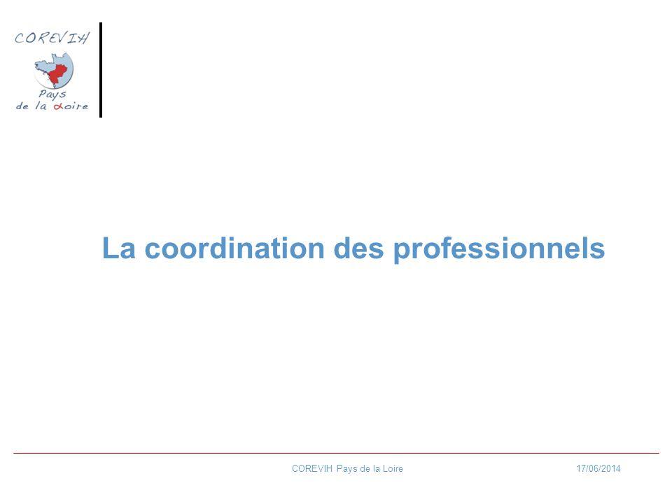 17/06/2014COREVIH Pays de la Loire La coordination des professionnels