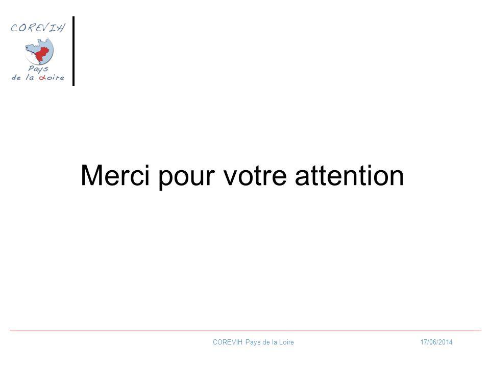 Merci pour votre attention 17/06/2014COREVIH Pays de la Loire