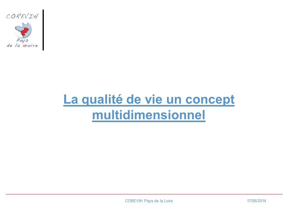 17/06/2014COREVIH Pays de la Loire17/06/2014COREVIH Pays de la Loire La qualité de vie un concept multidimensionnel