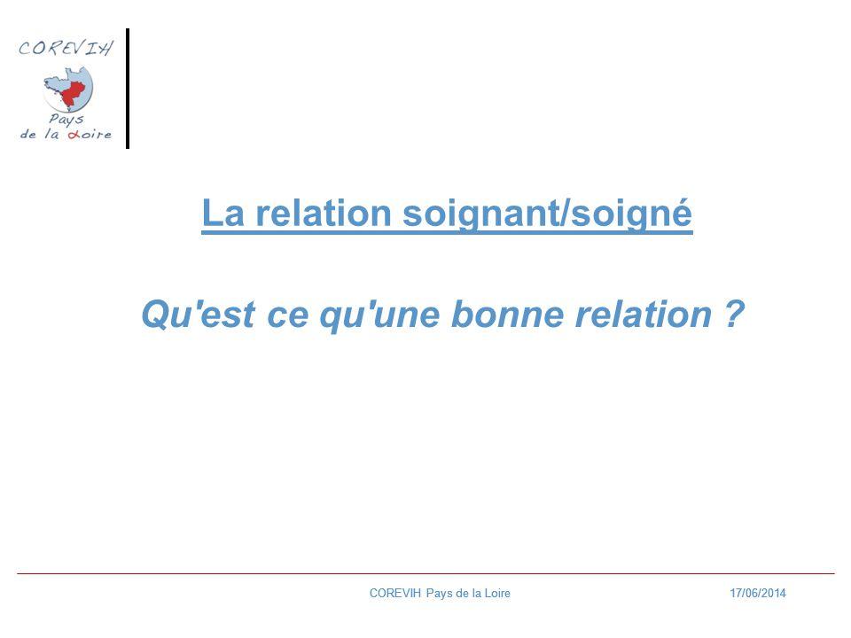 17/06/2014COREVIH Pays de la Loire17/06/2014COREVIH Pays de la Loire17/06/2014COREVIH Pays de la Loire La relation soignant/soigné Qu'est ce qu'une bo