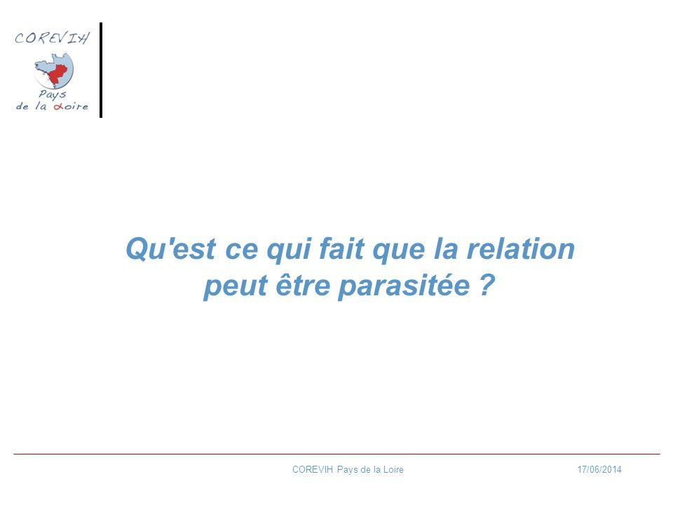 17/06/2014COREVIH Pays de la Loire Qu'est ce qui fait que la relation peut être parasitée ?