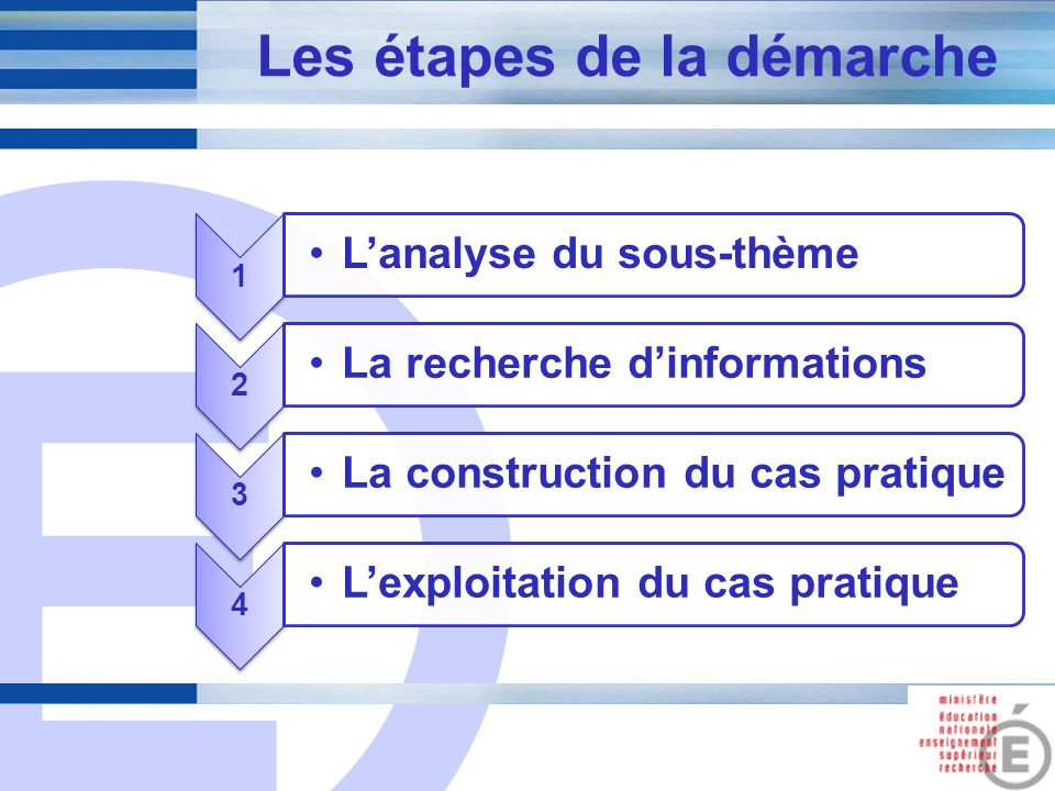 E 2 Les étapes de la démarche 1 Lanalyse du sous-thème 2 La recherche dinformations 3 La construction du cas pratique 4 Lexploitation du cas pratique