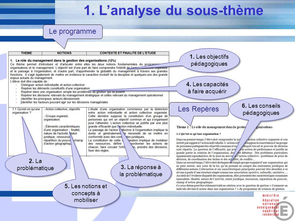 E 3 1. Lanalyse du sous-thème 1. Les objectifs pédagogiques 2. La problématique 3. La réponse à la problématique 4. Les capacités à faire acquérir 5.
