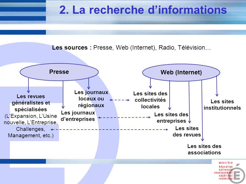 E 5 2. La recherche dinformations Les sources : Presse, Web (Internet), Radio, Télévision… Les revues généralistes et spécialisées (LExpansion, LUsine