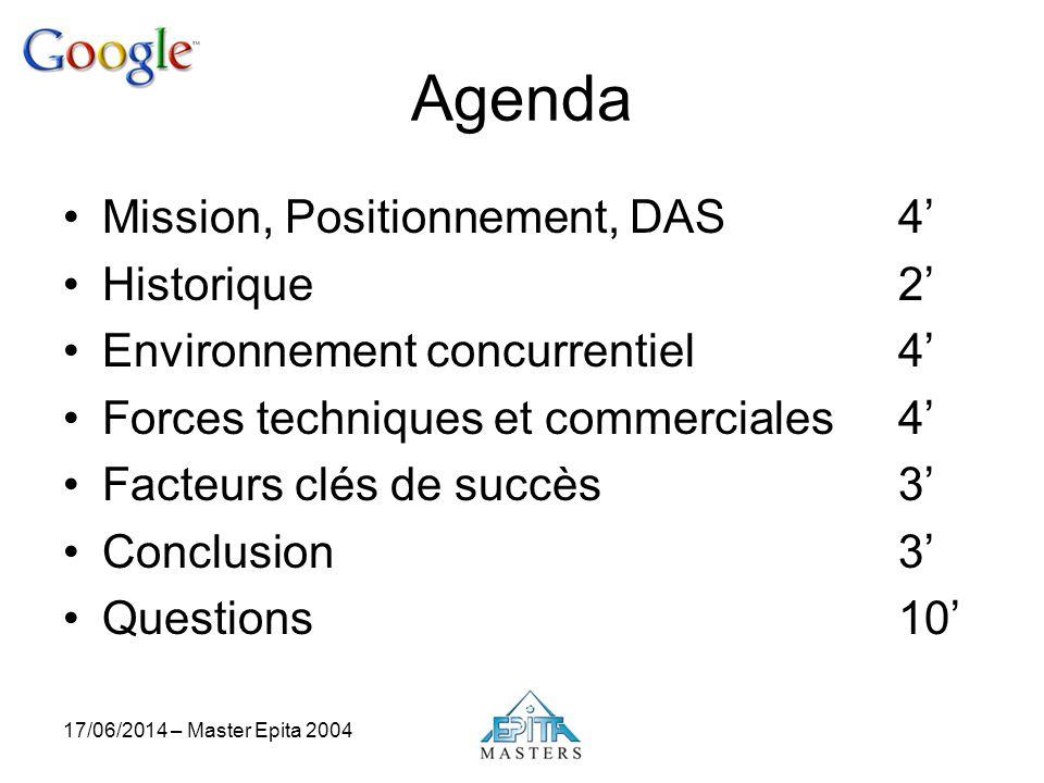 17/06/2014 – Master Epita 2004 Agenda Mission, Positionnement, DAS4 Historique2 Environnement concurrentiel4 Forces techniques et commerciales4 Facteu